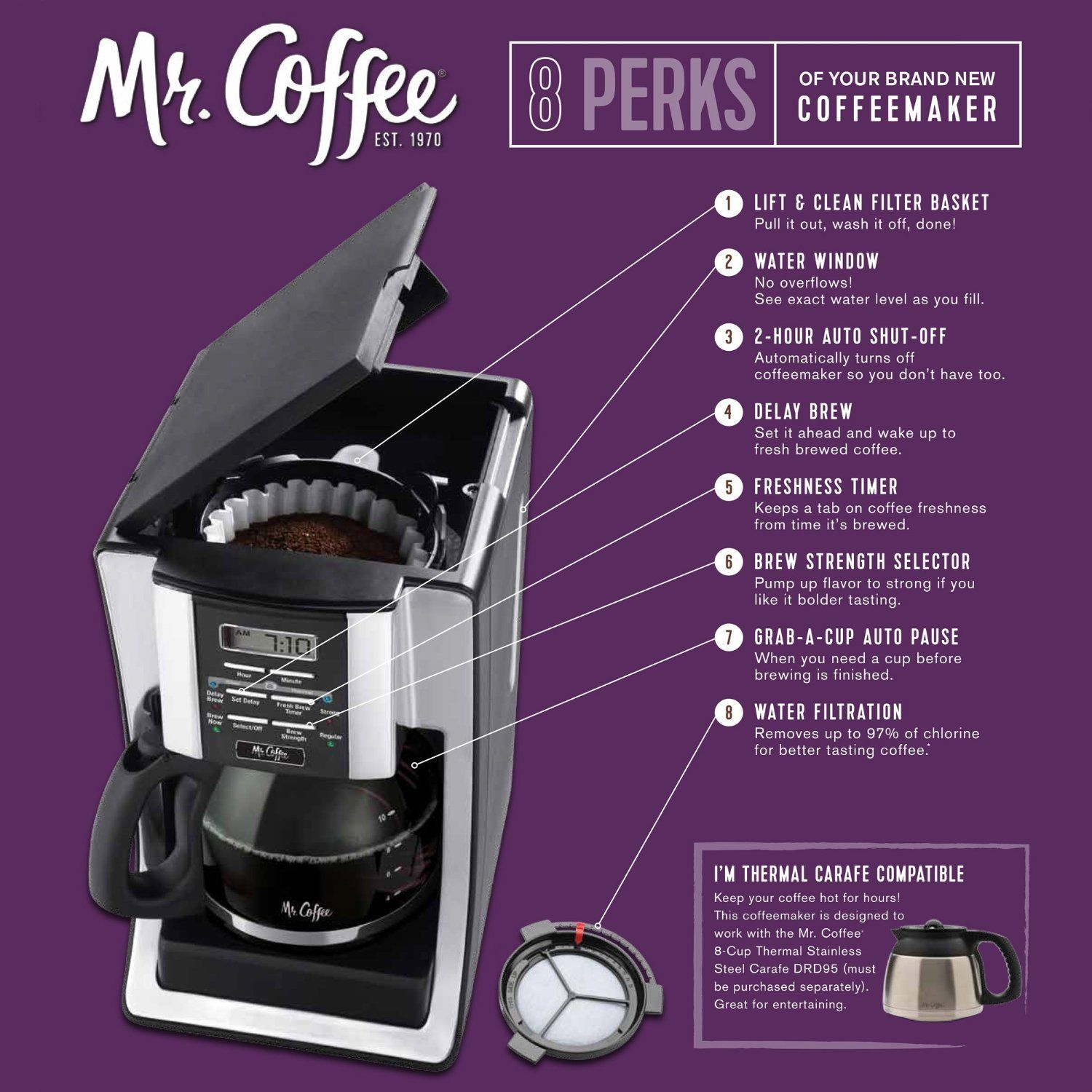 Mr. Coffee BVMC-SJX33GT 12-Cup Programmable Coffeemaker,